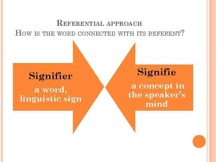 REFERENTIAL APPROACH HOW IS THE WORD CONNECTED WITH ITS REFERENT? Signifier a word, linguistic