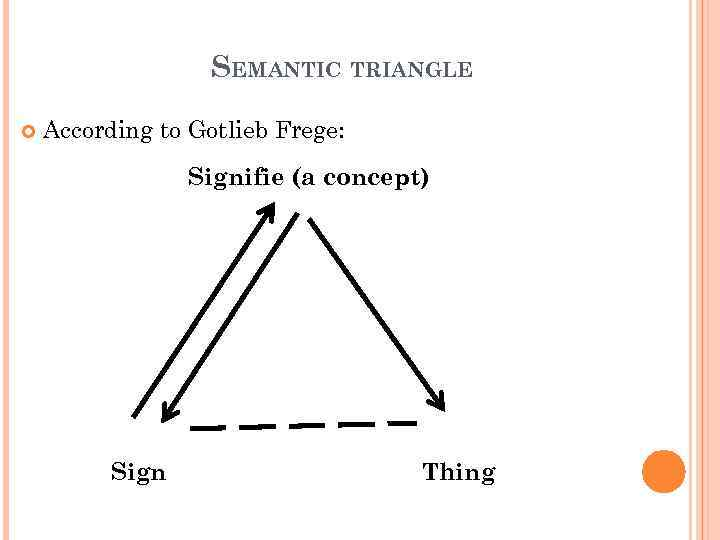 SEMANTIC TRIANGLE According to Gotlieb Frege: Signifie (a concept) Sign Thing