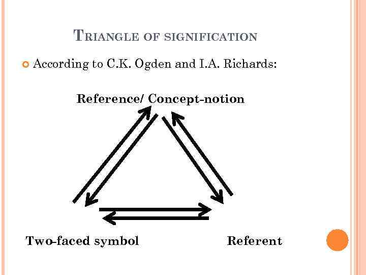 TRIANGLE OF SIGNIFICATION According to C. K. Ogden and I. A. Richards: Reference/ Concept-notion