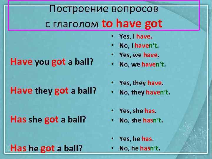 Построение вопросов с глаголом to have got Yes, I have. No, I haven't. Yes,