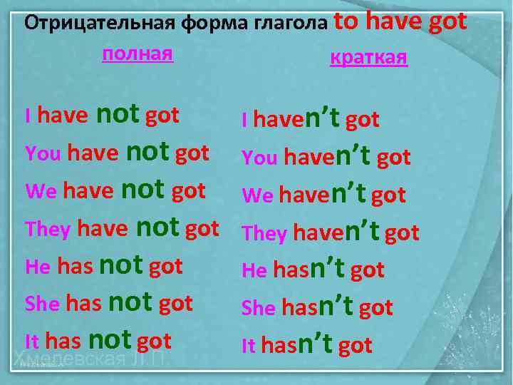 Отрицательная форма глагола to have got полная краткая not got You have not got