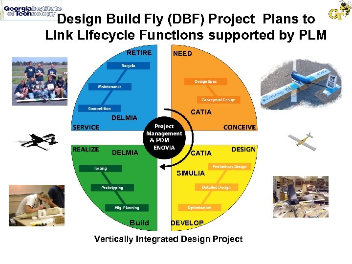 Design Build Fly (DBF) Project Plans to Link Lifecycle Functions supported by PLM RETIRE