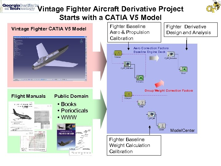 Vintage Fighter Aircraft Derivative Project Starts with a CATIA V 5 Model Vintage Fighter