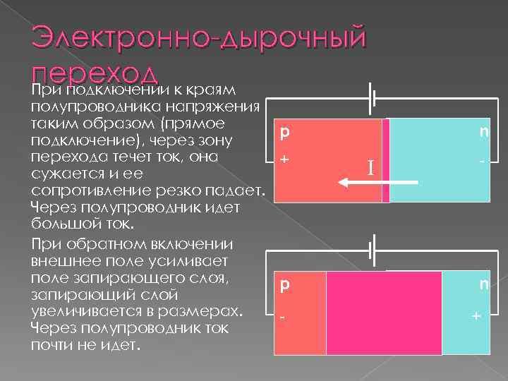 Электронно-дырочный переход к краям При подключении полупроводника напряжения таким образом (прямое подключение), через зону