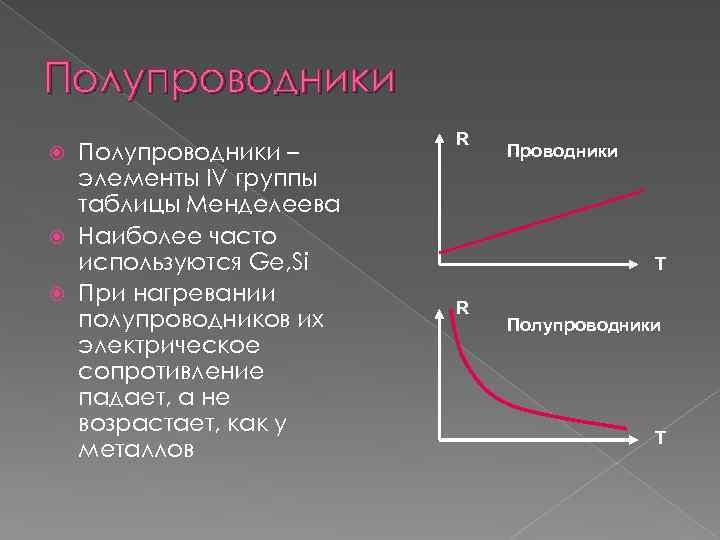 Полупроводники – элементы IV группы таблицы Менделеева Наиболее часто используются Ge, Si При нагревании
