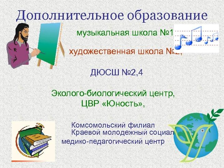Дополнительное образование музыкальная школа № 1, художественная школа № 2, ДЮСШ № 2, 4