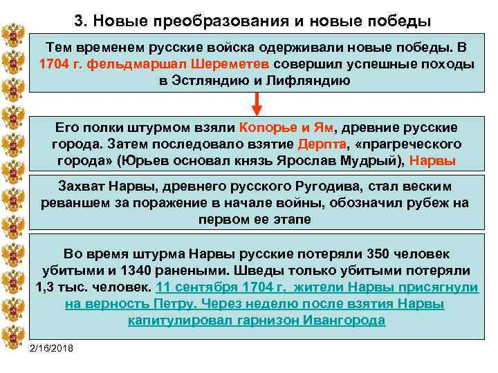 3. Новые преобразования и новые победы Тем временем русские войска одерживали новые победы. В
