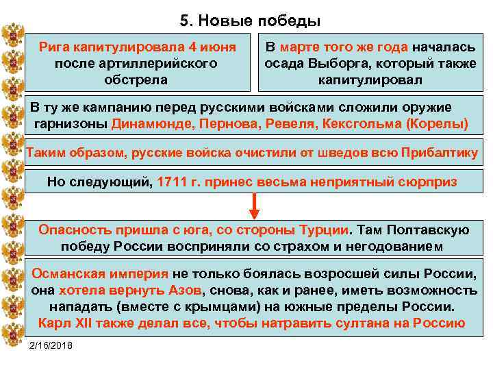 5. Новые победы Рига капитулировала 4 июня после артиллерийского обстрела В марте того же