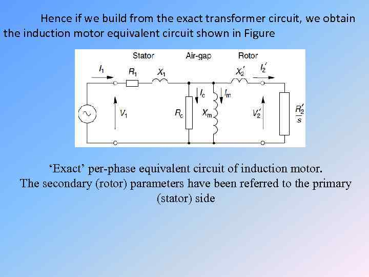 Hence if we build from the exact transformer circuit, we obtain the induction motor