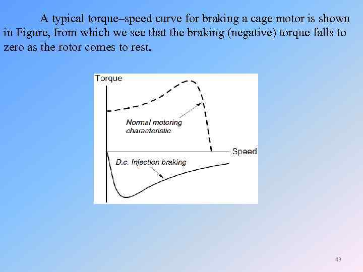 A typical torque–speed curve for braking a cage motor is shown in Figure, from