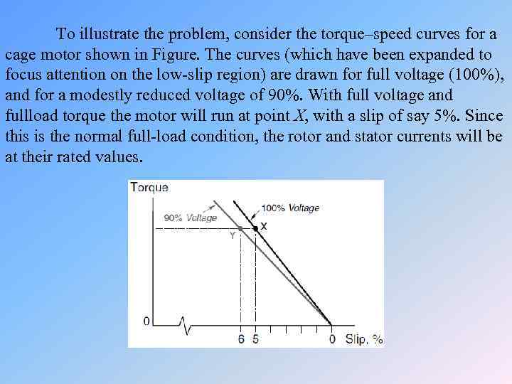 To illustrate the problem, consider the torque–speed curves for a cage motor shown in