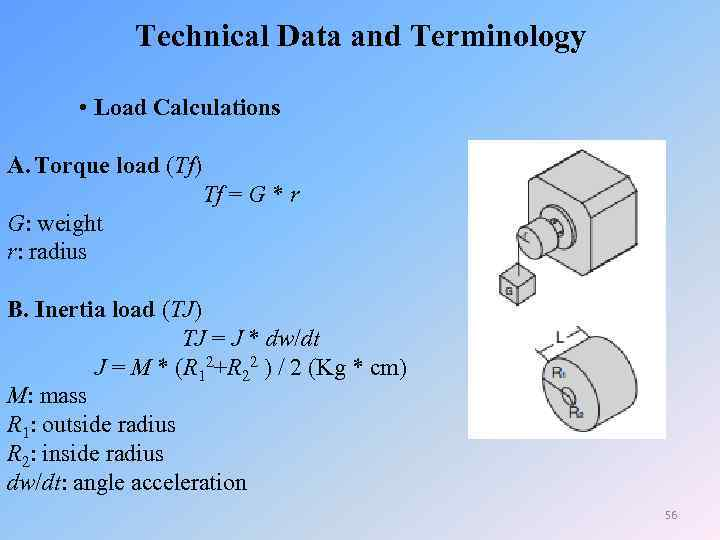 Technical Data and Terminology • Load Calculations A. Torque load (Tf) Tf = G