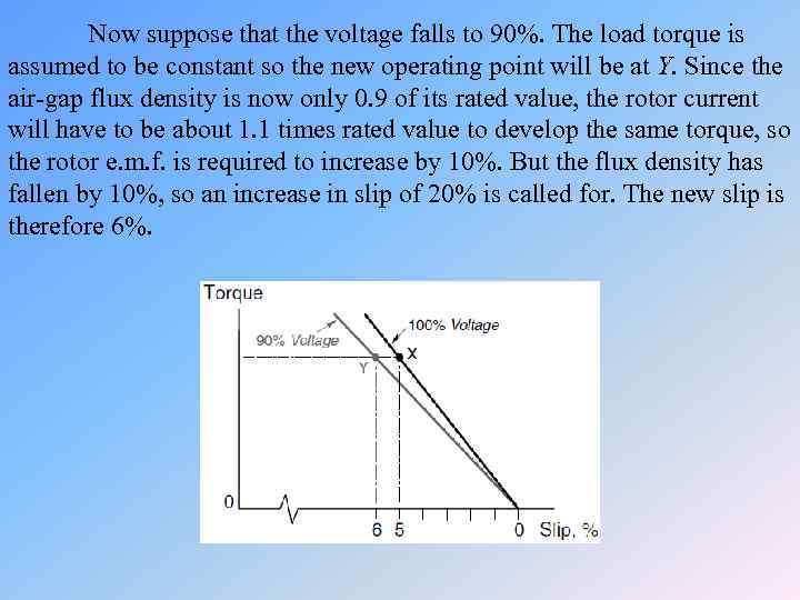 Now suppose that the voltage falls to 90%. The load torque is assumed to