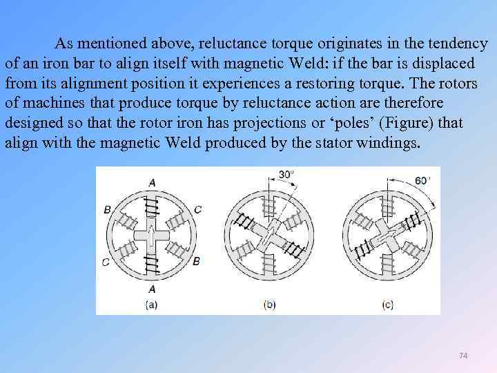 As mentioned above, reluctance torque originates in the tendency of an iron bar to