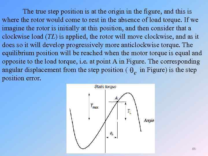 The true step position is at the origin in the figure, and this is