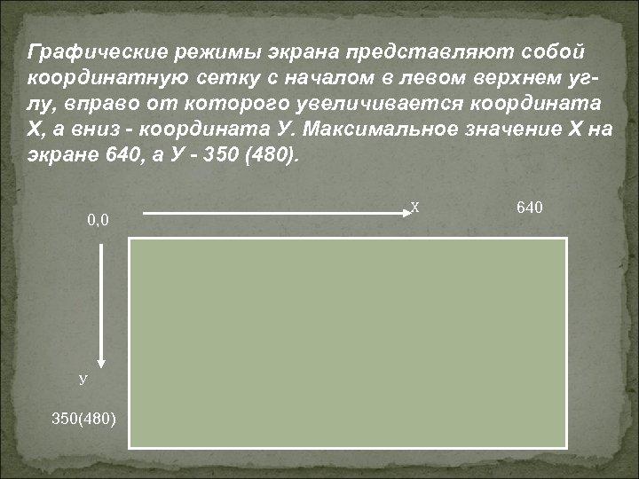 Графические режимы экрана представляют собой координатную сетку с началом в левом верхнем углу, вправо