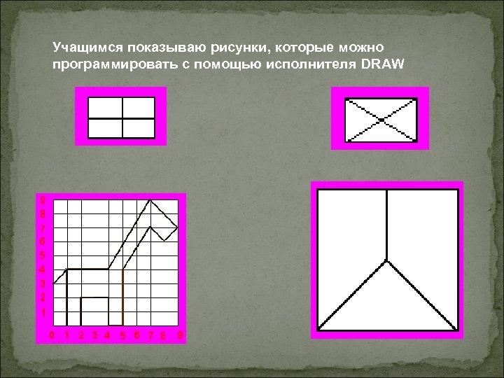 Учащимся показываю рисунки, которые можно программировать с помощью исполнителя DRAW