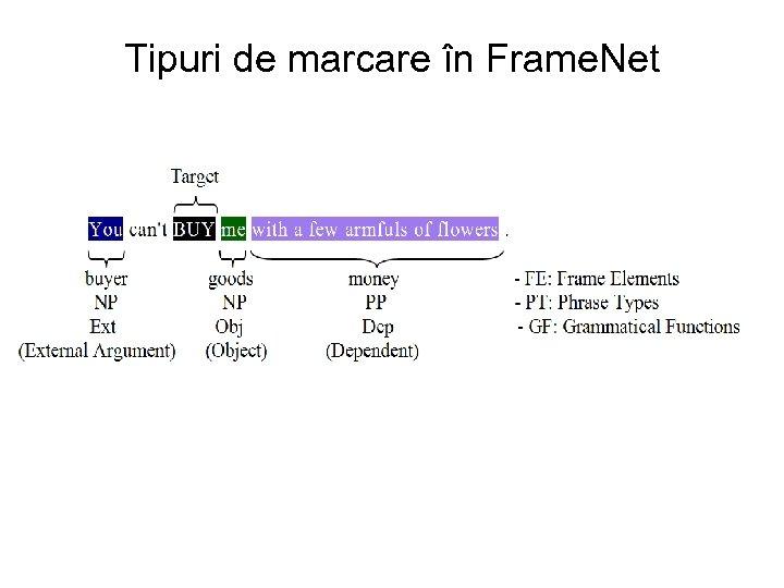 Tipuri de marcare în Frame. Net