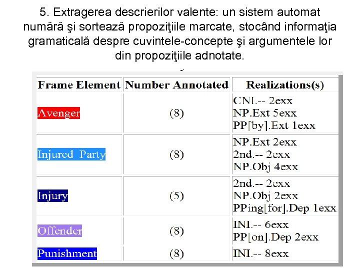 5. Extragerea descrierilor valente: un sistem automat numără şi sortează propoziţiile marcate, stocând informaţia