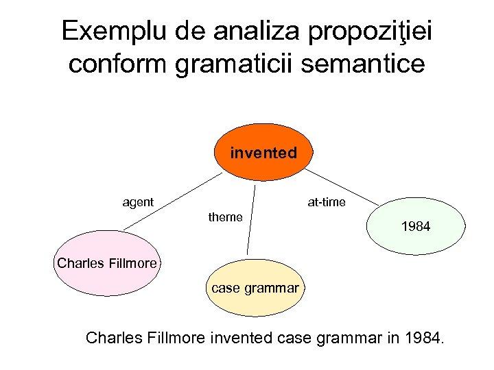 Exemplu de analiza propoziţiei conform gramaticii semantice invented agent at-time theme 1984 Charles Fillmore
