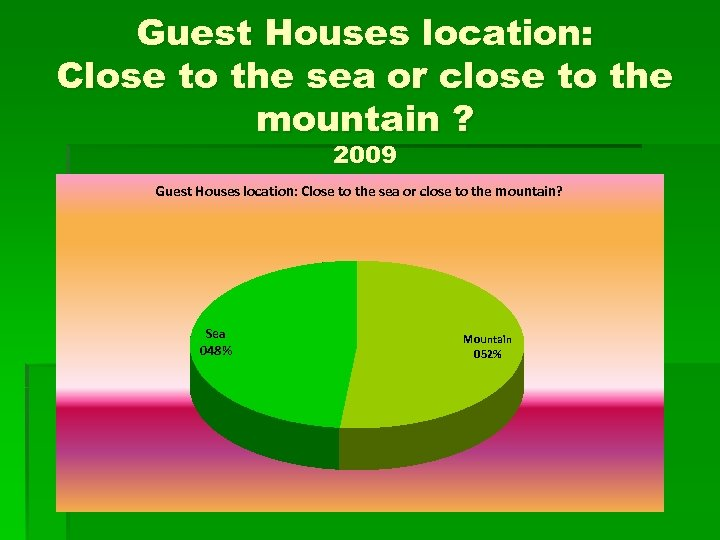 Guest Houses location: Close to the sea or close to the mountain ? 2009