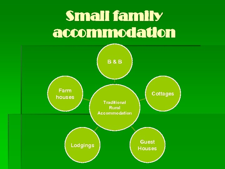 Small family accommodation B&B Farm houses Cottages Traditional Rural Accommodation Lodgings Guest Houses
