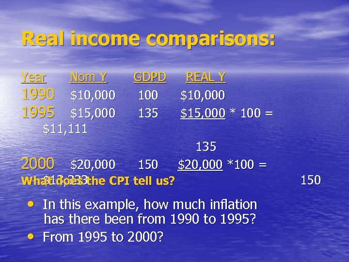 Real income comparisons: Year Nom Y 1990 $10, 000 1995 $15, 000 $11, 111