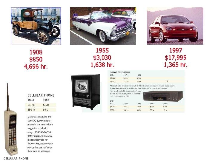 1908 $850 4, 696 hr. 1955 $3, 030 1, 638 hr. 1997 $17, 995