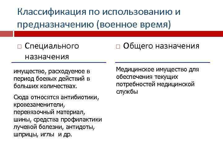 Классификация по использованию и предназначению (военное время) Специального назначения имущество, расходуемое в период боевых