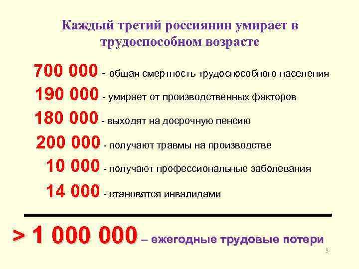 Каждый третий россиянин умирает в трудоспособном возрасте 700 000 - общая смертность трудоспособного населения