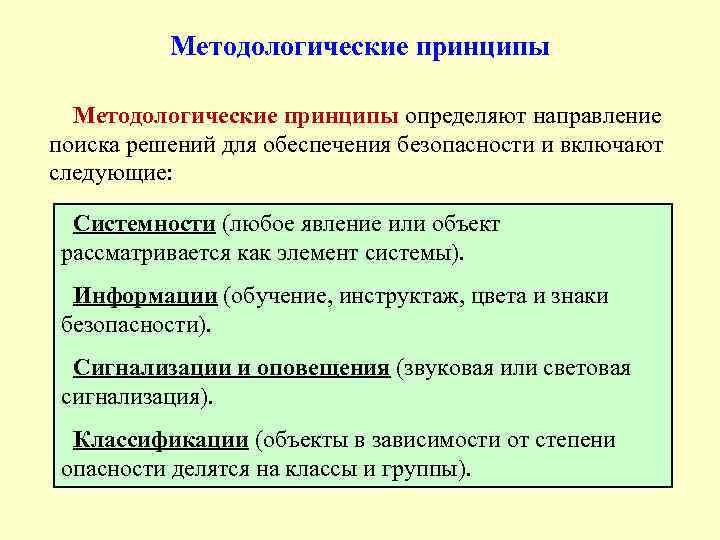 Методологические принципы определяют направление поиска решений для обеспечения безопасности и включают следующие: Системности (любое