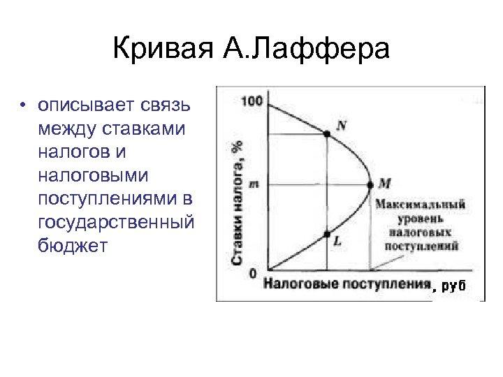 Кривая А. Лаффера • описывает связь между ставками налоговыми поступлениями в государственный бюджет