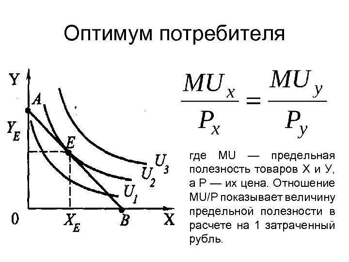 Оптимум потребителя где MU — предельная полезность товаров Х и У, а Р —