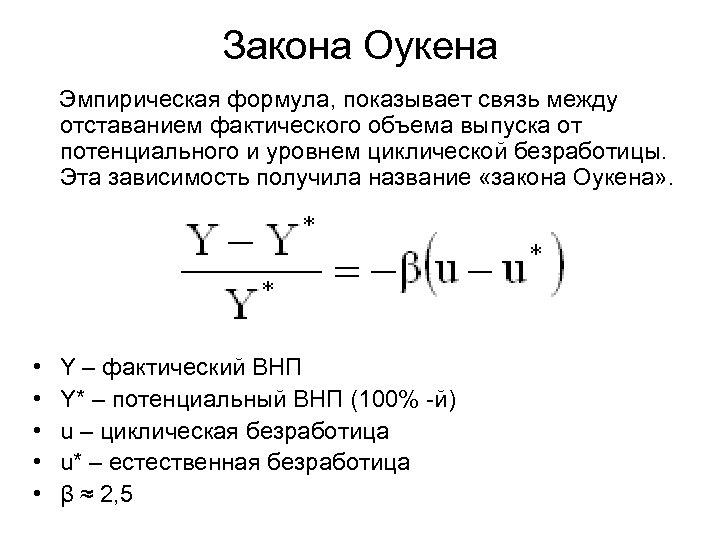 Закона Оукена Эмпирическая формула, показывает связь между отставанием фактического объема выпуска от потенциального и
