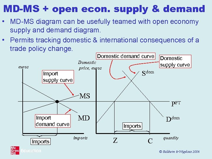 MD-MS + open econ. supply & demand • MD-MS diagram can be usefully teamed