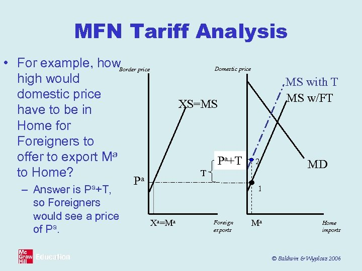 MFN Tariff Analysis • For example, how. Border price high would domestic price have