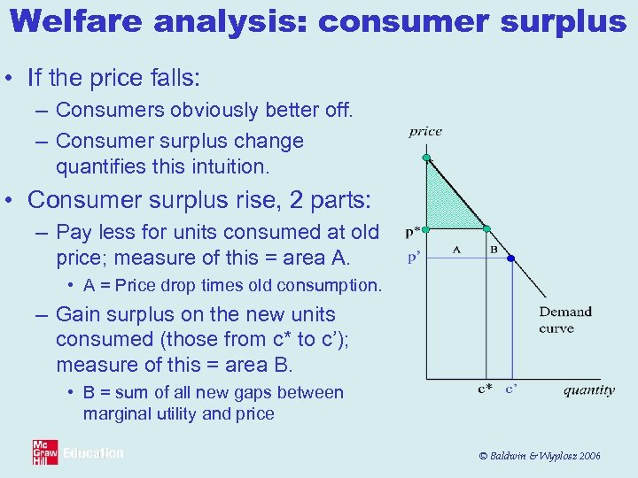 Welfare analysis: consumer surplus • If the price falls: – Consumers obviously better off.