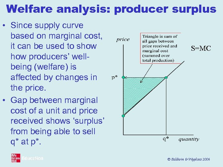Welfare analysis: producer surplus • Since supply curve based on marginal cost, it can