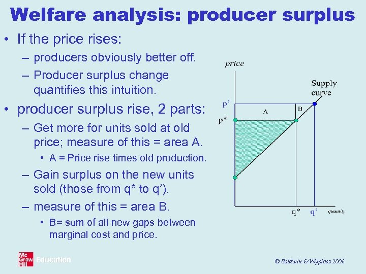 Welfare analysis: producer surplus • If the price rises: – producers obviously better off.