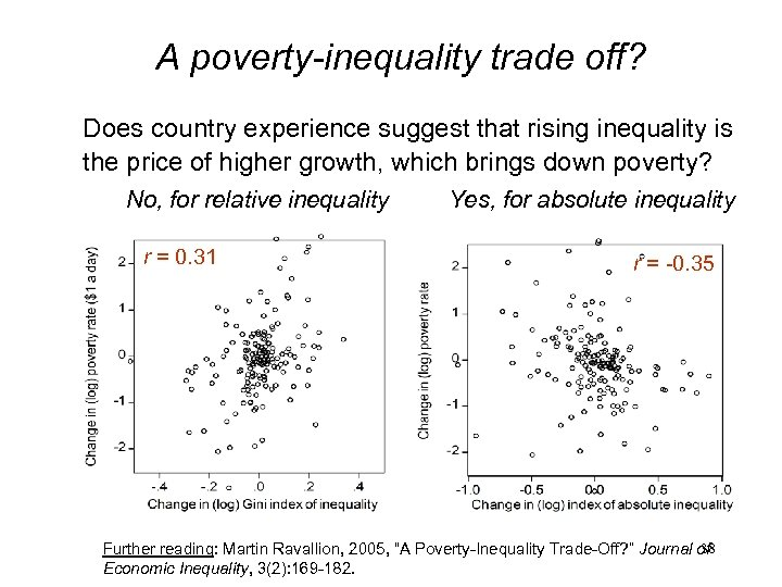 A poverty-inequality trade off? Does country experience suggest that rising inequality is the price