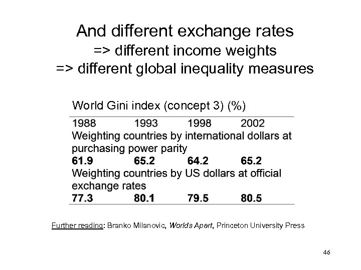 And different exchange rates => different income weights => different global inequality measures World