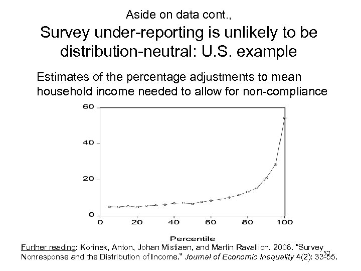 Aside on data cont. , Survey under-reporting is unlikely to be distribution-neutral: U. S.
