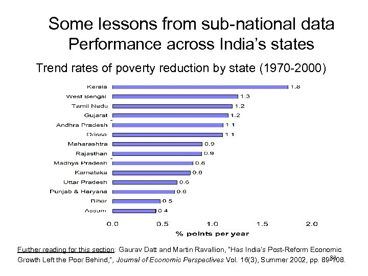 Some lessons from sub-national data Performance across India's states Trend rates of poverty reduction