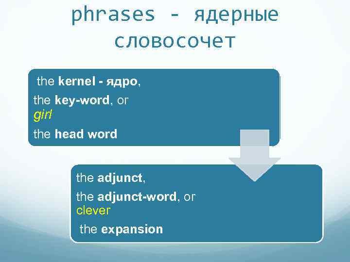 phrases - ядерные словосочет the kernel - ядро, the key-word, or girl the head