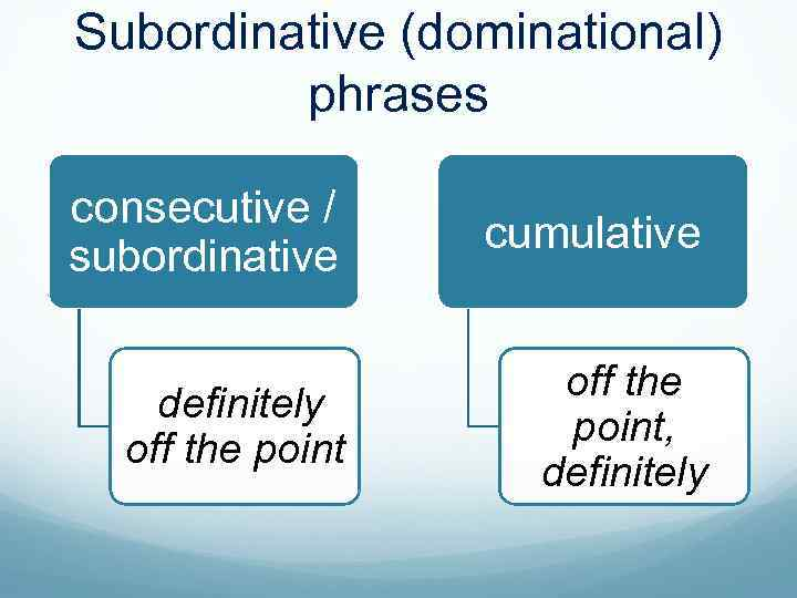 Subordinative (dominational) phrases consecutive / subordinative cumulative definitely off the point, definitely