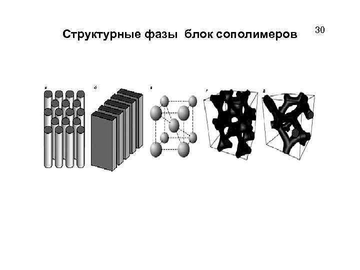Cтруктурные фазы блок сополимеров 30