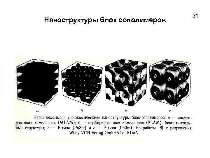 Наноструктуры блок сополимеров 31