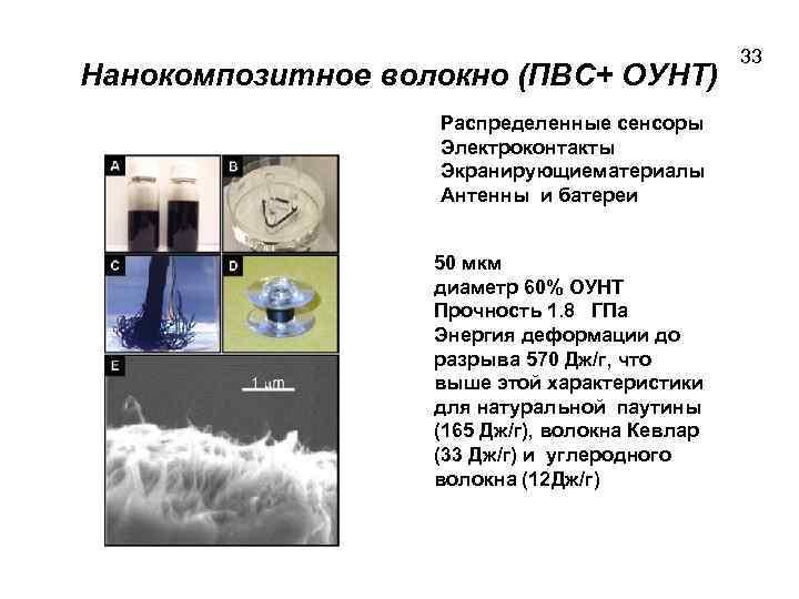 Нанокомпозитное волокно (ПВС+ ОУНТ) Распределенные сенсоры Электроконтакты Экранирующиематериалы Антенны и батереи 50 мкм диаметр
