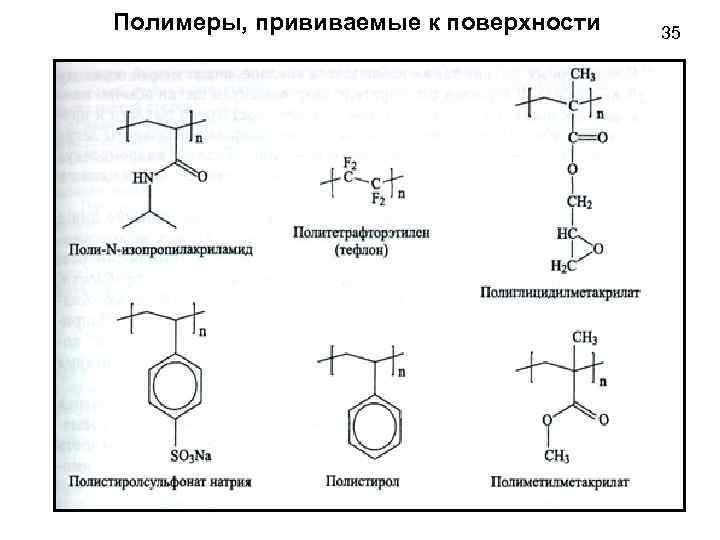 Полимеры, прививаемые к поверхности 35