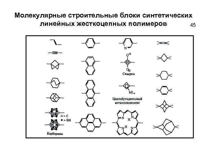 Молекулярные строительные блоки синтетических линейных жесткоцепных полимеров 45